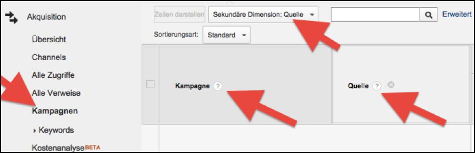 Kampagnenauswertung Google Analytics
