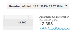 AdWords- und Analytics-Conversions