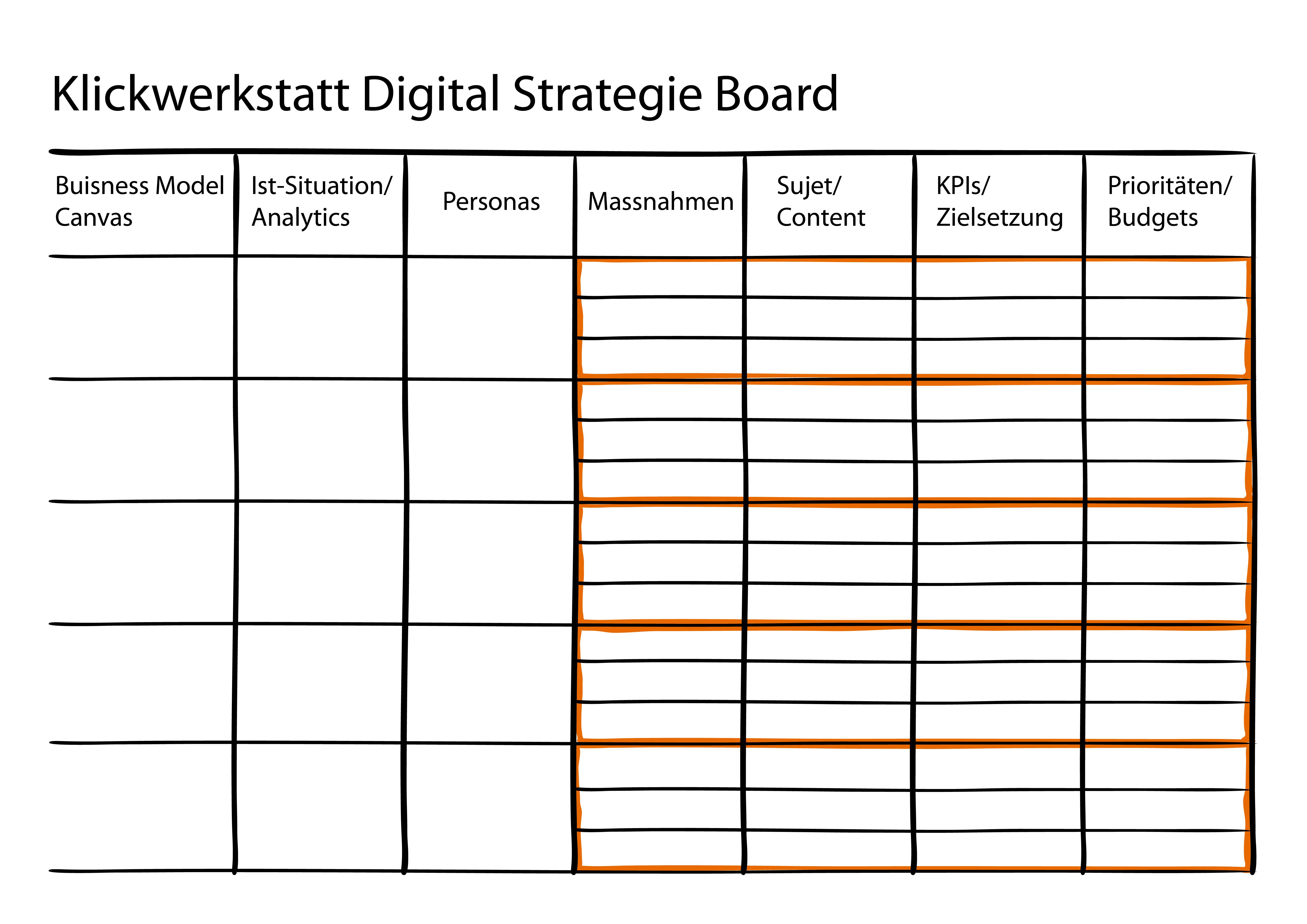 Digital Strategy Board