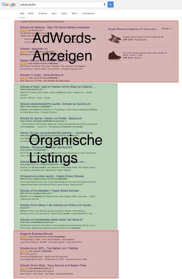 Adwords partnersuche