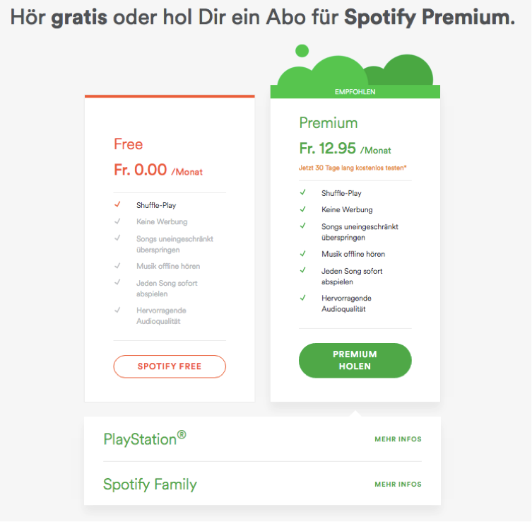 Spotify-Pricing